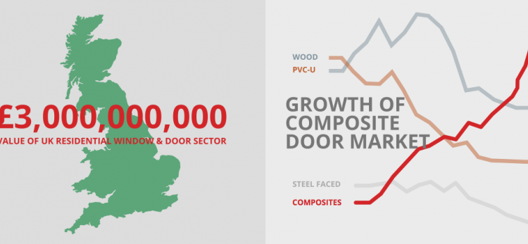 Windows & Doors - Market Insight 2014